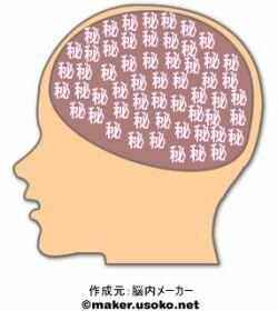 脳内メーカーの結果(ハンドル)
